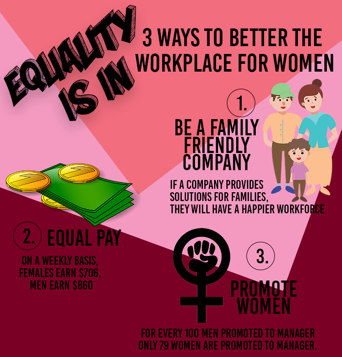 3 ways to better the workplace for women